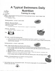 A Typical Swimmers Daily Nutrition